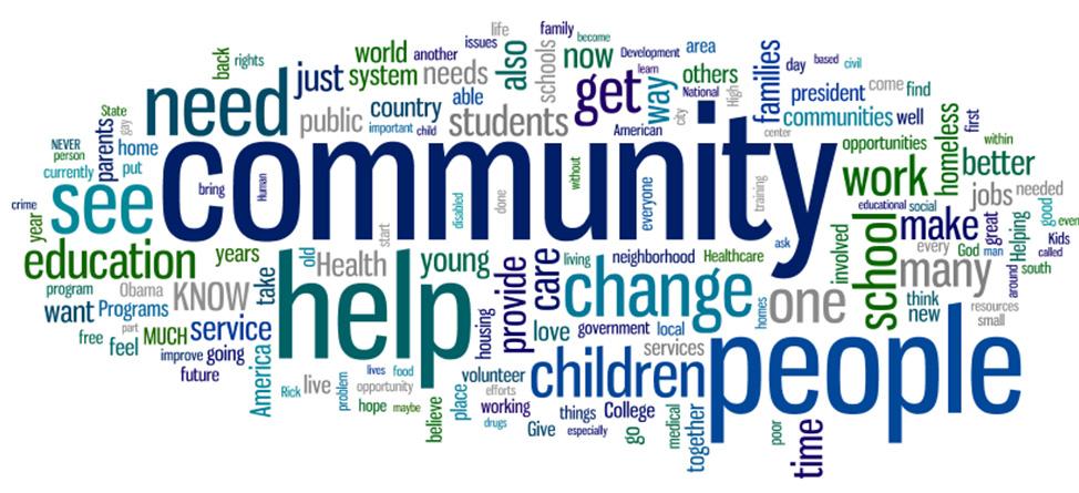 Community Word Board